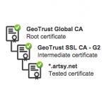 Цепочка сертификатов StartSSL